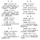 兴城县志.pdf下载