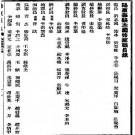 民国阳原县志.pdf下载